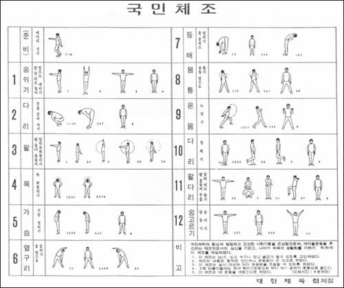 Pasos de la rutina de Gimnasia Nacional de Corea del Sur.